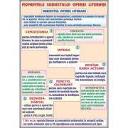 Plansa dubla - Momentele subiectului operei literare/ Subiectul 2 (LR19) imagine librariadelfin.ro