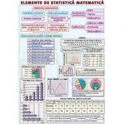 Elemente de statistica matematica/ Primitive. Integrala nedefinita a unei functii - Plansa dubla (MP26) imagine librariadelfin.ro