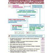 Plansa dubla - Limba rusa 15 (RP15) imagine librariadelfin.ro
