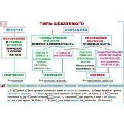 Plansa dubla - Limba rusa 9 (RP9) imagine librariadelfin.ro
