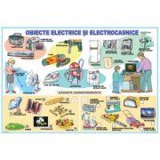 Obiecte electrice si electrocasnice / Fenomene ale naturii - Plansa cu 2 teme distincte imagine librariadelfin.ro