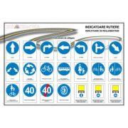 Plansa - Indicatoare de reglementare 2 imagine librariadelfin.ro