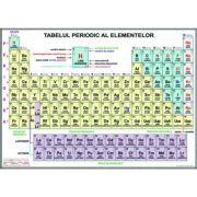 Plansa - Sistemul periodic al elementelor, 2000x1400mm (CH12)