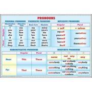 Plansa dubla - Pronouns/Verb tenses (2) (EP2)