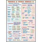 Plansa dubla - Verbul, modurile si timpurile/ Mijloace de imbogatire a vocabularului (LR11)