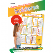 Scaderea 0/10. Planse educationale imagine librariadelfin.ro