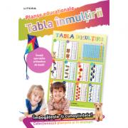 Tabla inmultirii. Planse educationale imagine librariadelfin.ro