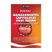 Imagine Managementul Capitalului Unui Brand - Cum Sa Valorificam Numele Brand